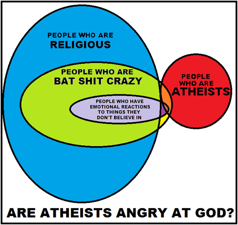 Atheist Memes The Scathing Atheist